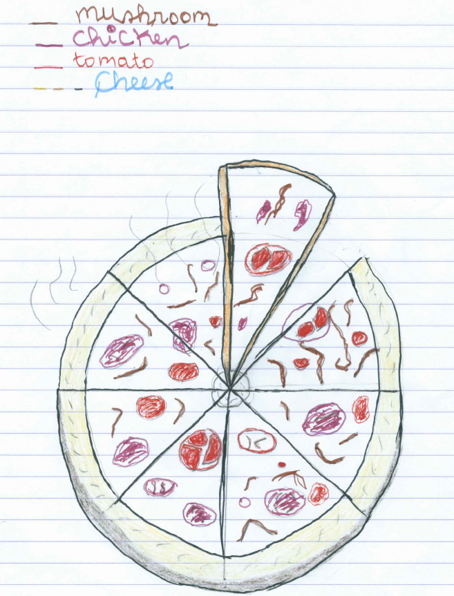 design your own pizza