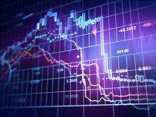 株式市場のダウン