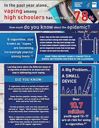 Vaping among HS inforgraphic.png