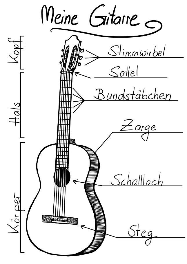 Gitarrenbeschriftung2.jpg