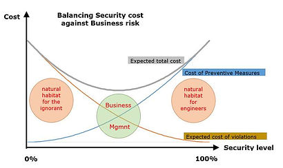 Cost%20of%20Information%20Security%20sma