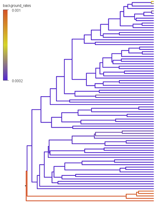 background_rates_tree_example.png