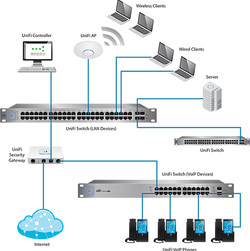 ubnt-switch-overview.jpg