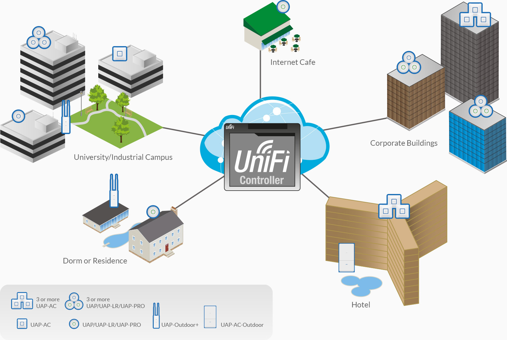 unifiapac-feature-scalable2x.jpg