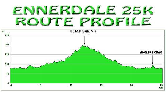 25k Route Profile.jpg