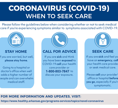 How Arkansans can Tackle the COVID-19