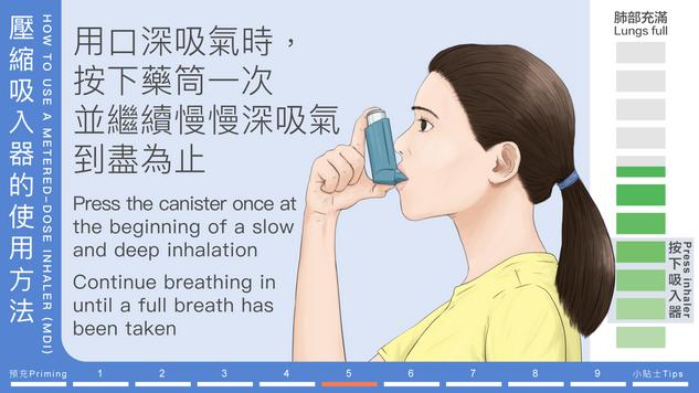 壓縮吸入器的使用方法