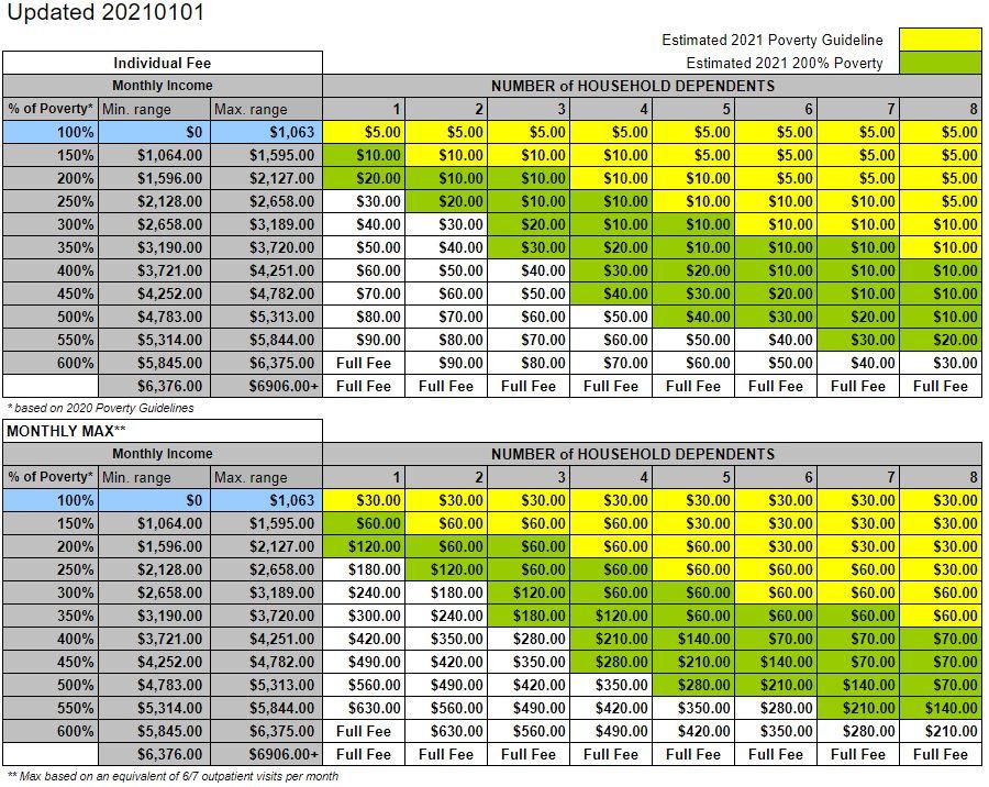 Fee schedule 2021jpeg.JPG