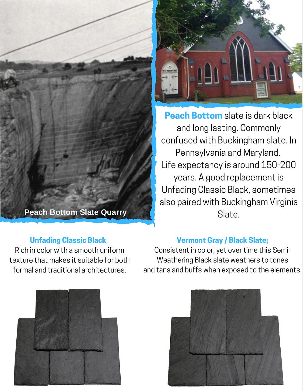 Peach Bottom Slate - Unfading Classic Black Slate