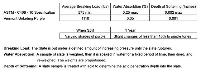 Vermont Unfading Purple Specs.png