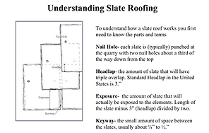 Understanding Slate Roofing with Virginia Slate Company. Details on how to lay slate on a roof!