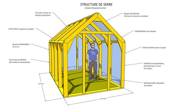 Structure de SERRE 8'x12'