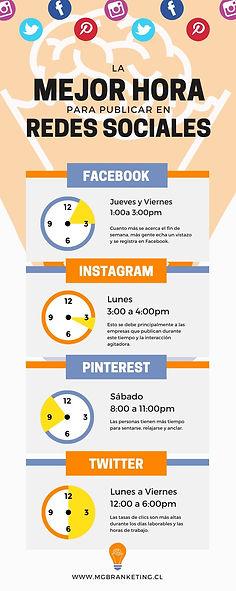 mejor-horario-para-publicar-en-redes-soc