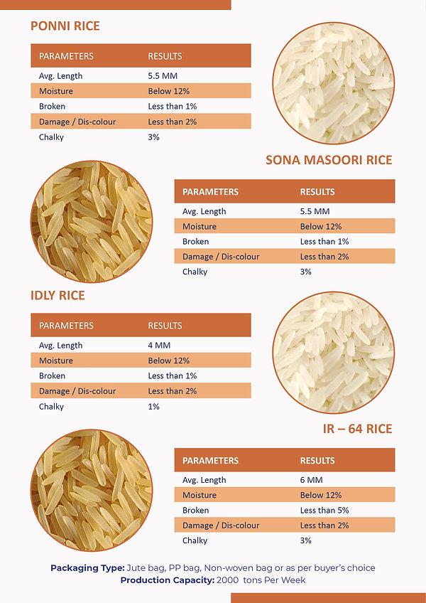 Non Basmati Rice Catalog10.jpg
