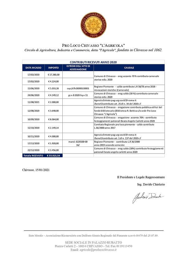 CONTRIBUTI RICEVUTI ANNO 2020_page-0001.