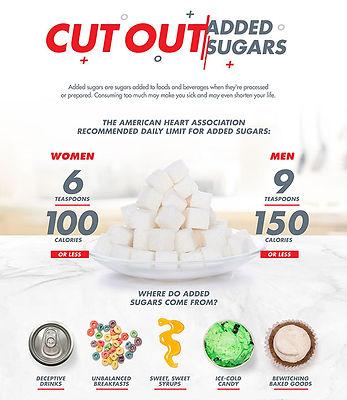 cut_out_added_sugar_2.jpg