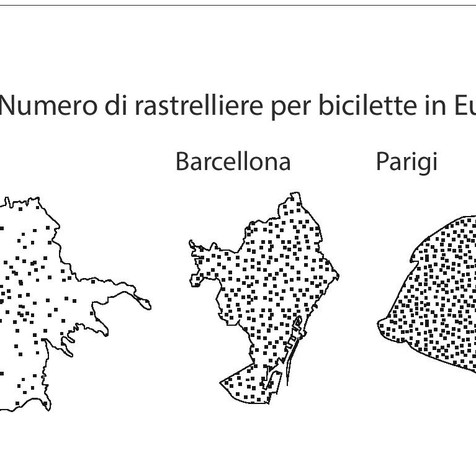 Bikes in Rome, Barcelone, Paris
