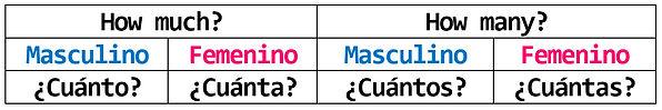 Haber - Tabla 11.jpg