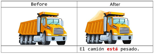 Table_Difference between Ser and Estar 1
