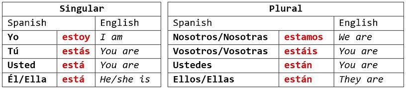 Table_Estar1.jpg