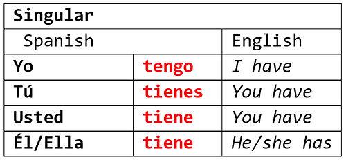 Tabla-Tener 1.jpg