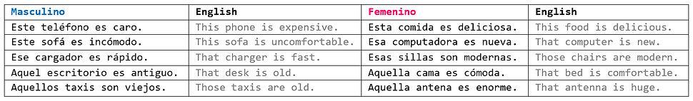 Tabla-Adj-7.2.jpg