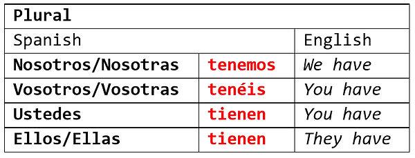 Tabla-Tener 2.jpg