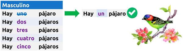Haber - Tabla 1.jpg