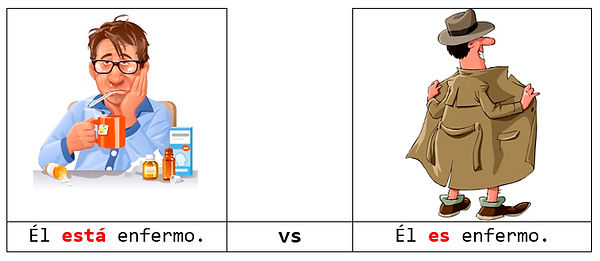 Table_Difference between Ser and Estar 2