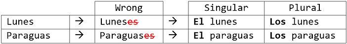 Tabla 7.1.jpg
