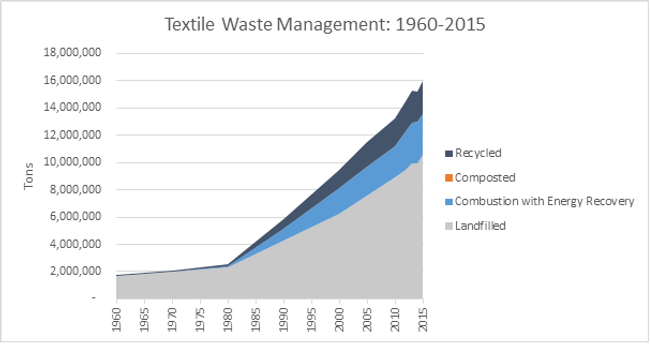 textile waste.png