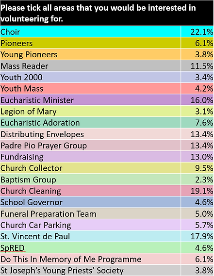 Screen Survey 7.PNG