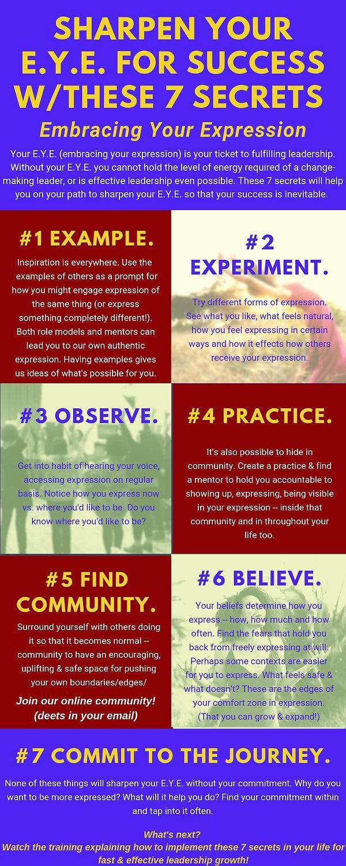 7 Secrets to your EYE.jpg
