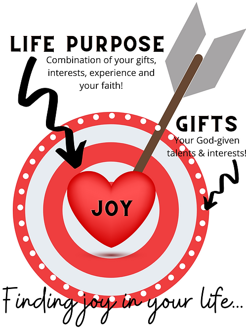 """""""Overruling Your Rut"""" - Week 2 - Expanding the Vision for Your Life"""