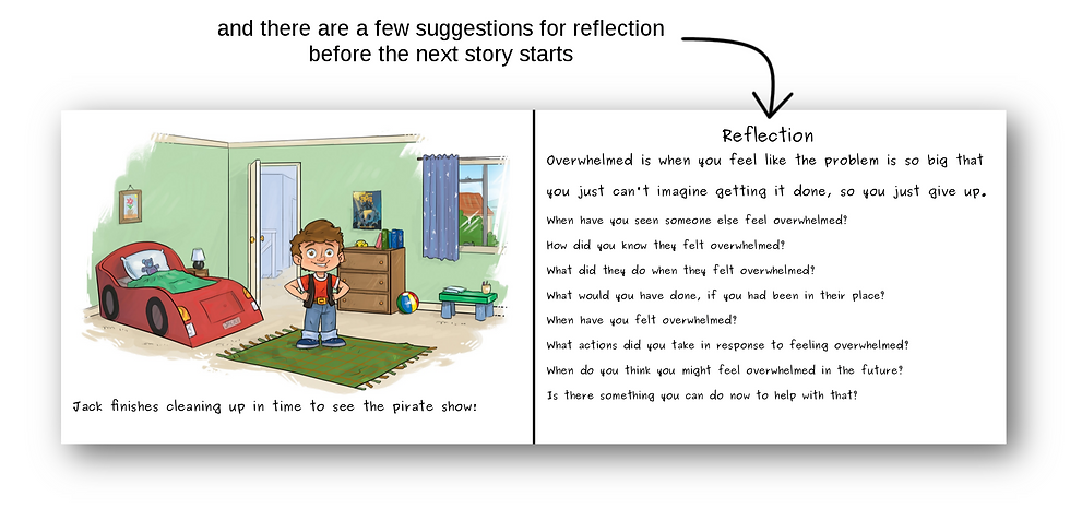 Each story ends with a refelction page with suggestions for discussion