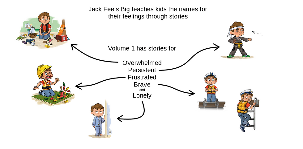 Jack Feels Big teaches kids the names for their feelings through stories
