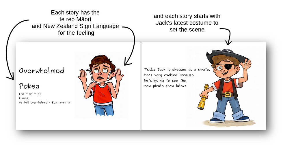each story has te reo Maori and New Zealand Sign language and starts with Jack's latest costume