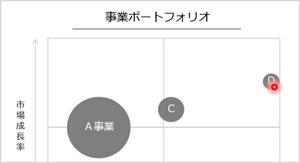 パワーポイント資料のレーザーポインター