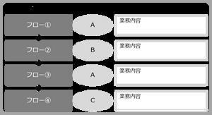 パワーポイント資料の配色例