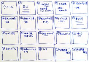 パワーポイント資料の全体構成案