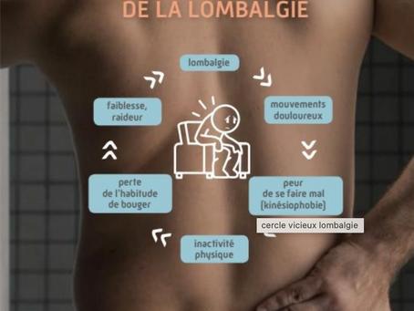 Webinar : la lombalgie; quand et comment orienté?