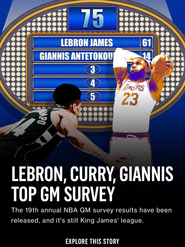 LeBron, Curry, Giannis Top GM Survey