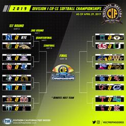 Softball Southern Section Bracket IG.jpg