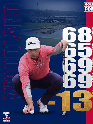 U.S. Open Championship 2019