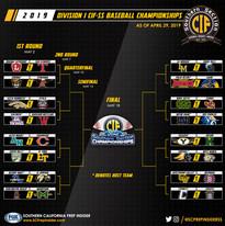 Baseball Southern Section Bracket IG.jpg