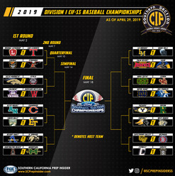 Baseball Southern Section Bracket IG.jpg