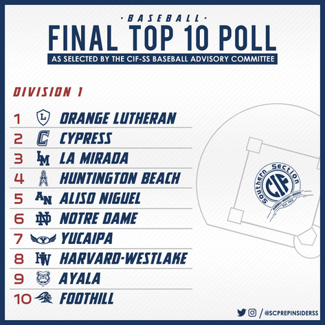Top 10 Poll