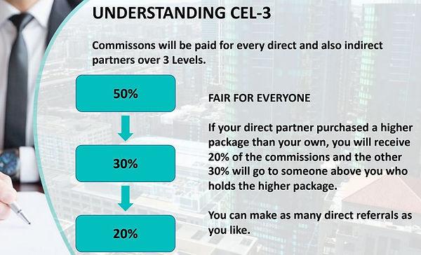 understanding cel-3