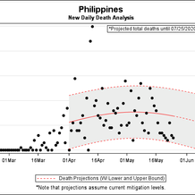 Philippines_death1.png