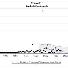 Ecuador_case1.png
